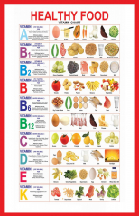 Healthy Food Vitamin Infographic Chart